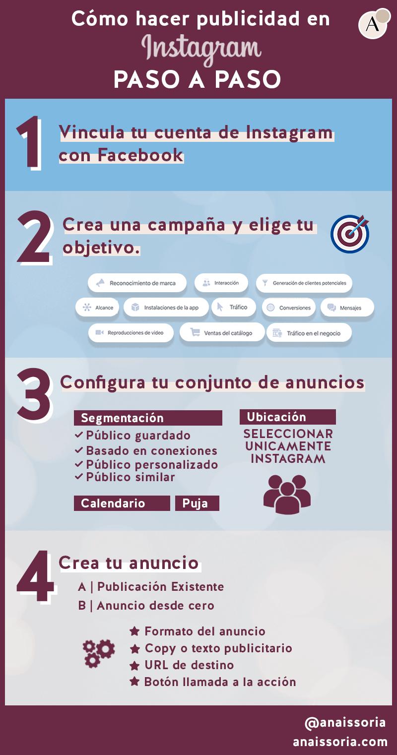 infografía -publicidad en instagram paso a paso